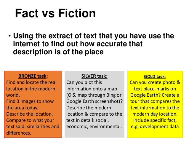Fact vs Fiction • Using the extract of text that you have use the internet to find out how accurate that description is of...