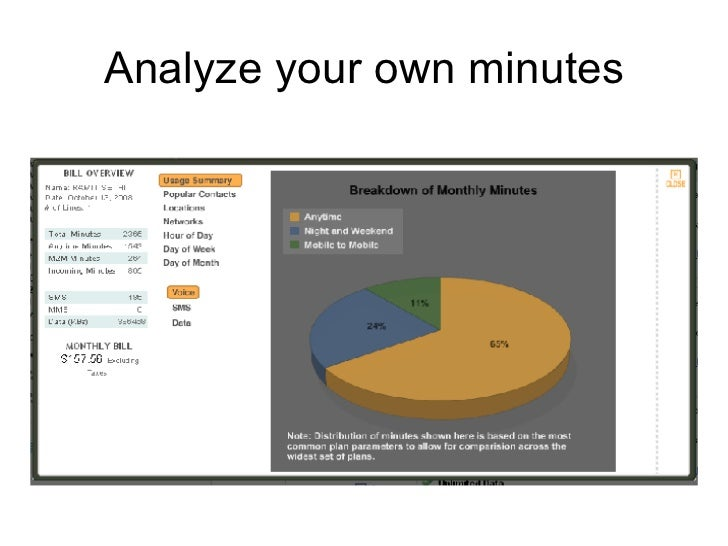 Analyze your own minutes