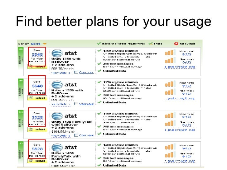 Find better plans for your usage