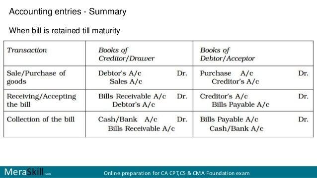 Bills of exchange accounting entry summary altavistaventures Choice Image