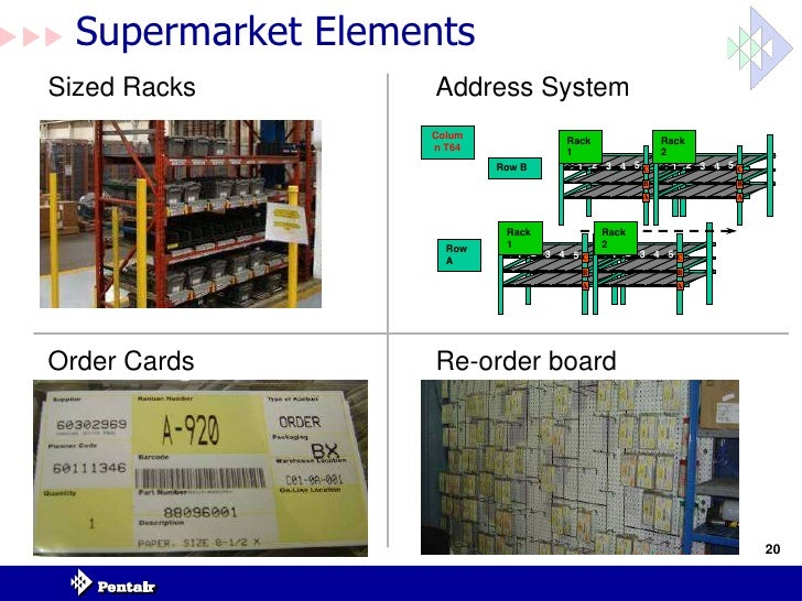 scopes of supermarket inventory system Now you can circumvent shopify's limitations in that they don't let you customise   for starting an online grocery store you require logistic and inventory control.