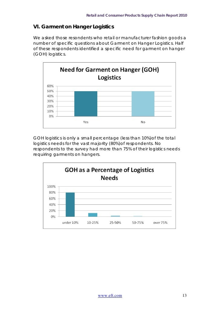 Retail and Consumer Products Supply Chain Report 2010VI. Garment on Hanger LogisticsWe asked those resondents who retail o...