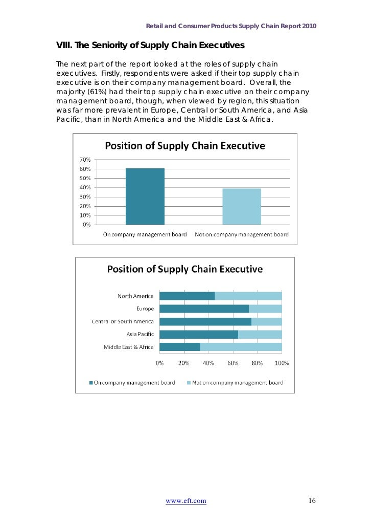Retail and Consumer Products Supply Chain Report 2010VIII. The Seniority of Supply Chain ExecutivesThe next part of the re...