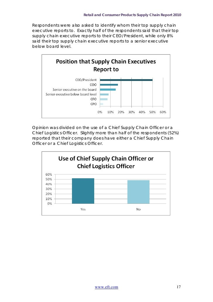 Retail and Consumer Products Supply Chain Report 2010Respondents were also asked to identify whom their top supply chainex...