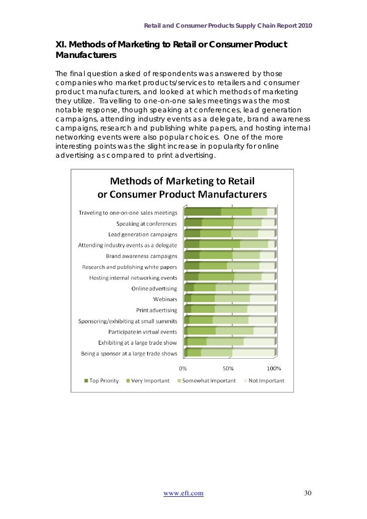 Retail and Consumer Products Supply Chain Report 2010XI. Methods of Marketing to Retail or Consumer ProductManufacturersTh...