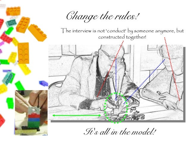 Change the rules!The interview is not conduct by someone anymore, but                 constructed together!               ...