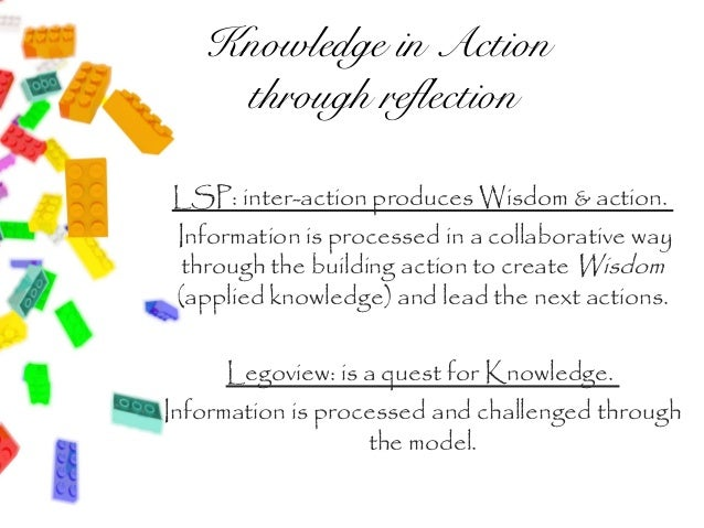 Roles & outcomes   The facilitator facilitates others interaction> inter-action > collective reflection => actions> shared...