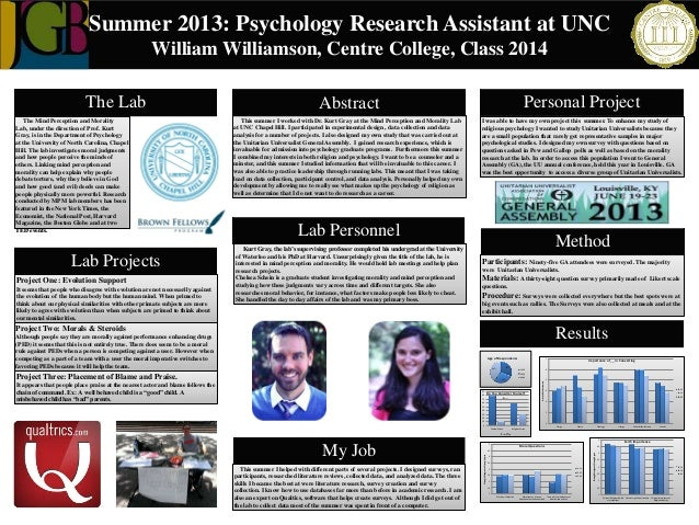Summer 2013: Psychology Research Assistant at UNC William Williamson, Centre College, Class 2014  The Mind Perception and ...