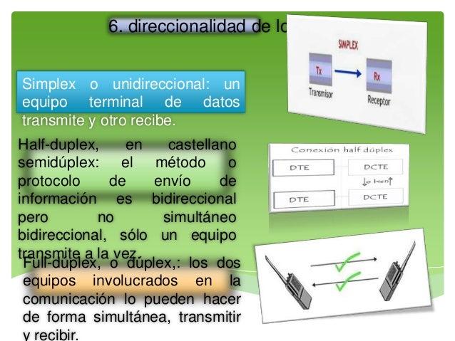 6. direccionalidad de los datos Full-dúplex, o dúplex,: los dos equipos involucrados en la comunicación lo pueden hacer de...