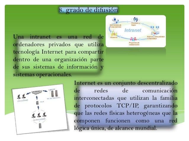 8. grado de difusión Una intranet es una red de ordenadores privados que utiliza tecnología Internet para compartir dentro...