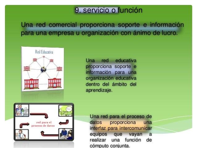 9. servicio o función Una red comercial proporciona soporte e información para una empresa u organización con ánimo de luc...