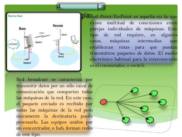 4. La tecnología:Red Point-To-Point es aquella en la que existe multitud de conexiones entre parejas individuales de máqui...