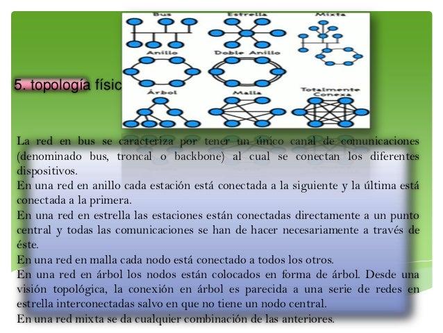 La red en bus se caracteriza por tener un único canal de comunicaciones (denominado bus, troncal o backbone) al cual se co...