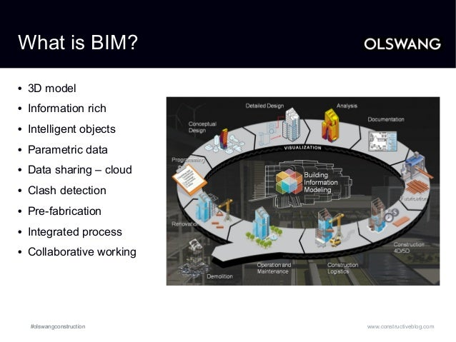 """building information modelling Tion to building information modeling and building information models (both known as """"bim"""") it is intended to serve as a starting point for those."""