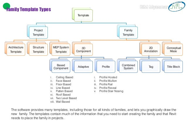 overall family structure Structural family therapy helps identify family interactions by identifying the organization of that family setting the primary assumption and foundation of this model is to identify family structure and the subsystems that are formed through the level of authority and boundaries.