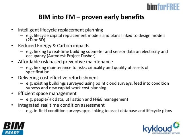 BIM for Lifecycle Asset Management