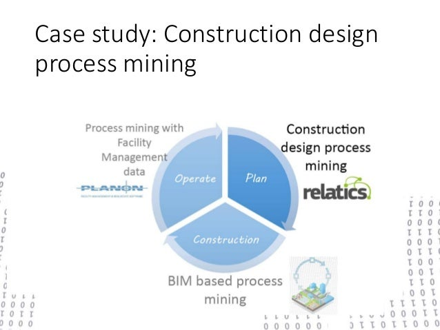 thesis mining environment Financial analysis of mining projects thesis submitted in partial fulfillment of the requirements for the degree of bachelor of technology.