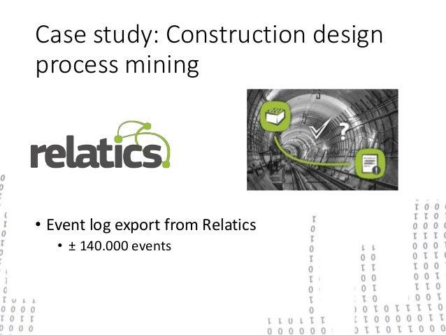 Thesis master data mining 2007