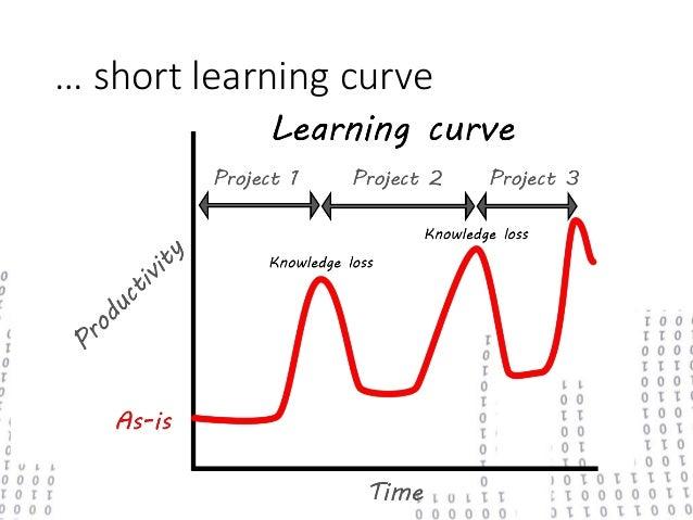 data mining msc thesis