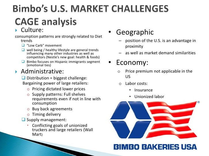 grupo bimbo case analysis Grupo bimbo case solution, in 2007, grupo bimbo, a leading global player in the bakery industry, is expanding in china, while at the same company initiatives to its u.