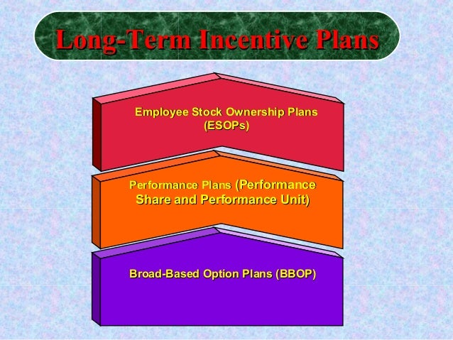 Incentive plan presentation for Long term incentive plan design
