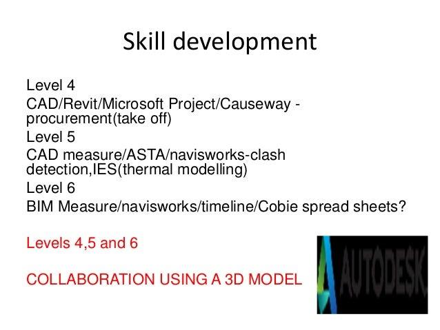Navisworks Clash Detection Model : Bim informed education and collaboration at ljmu