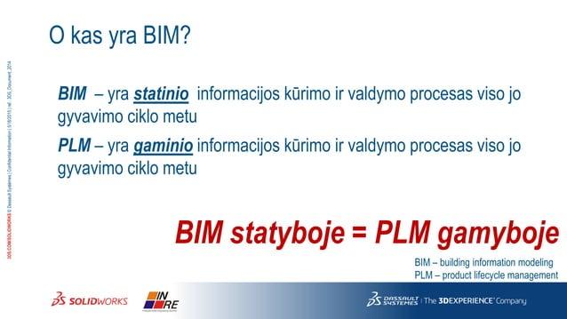 3DS.COM/SOLIDWORKS©DassaultSystèmes|ConfidentialInformation|5/18/2015|ref.:3DS_Document_2014 O kas yra BIM? BIM – yra stat...