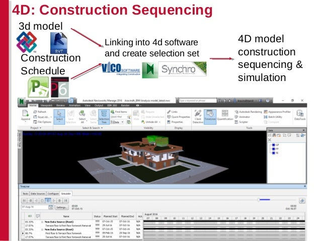 bim analysis Engineering analysis (structural, lighting, energy, mechanical, other) description: a process in which intelligent modeling software uses the bim model to determine.