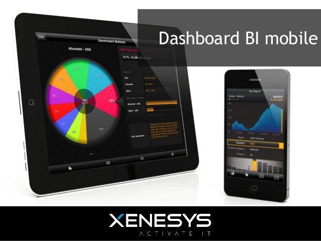 Dashboard BI mobile