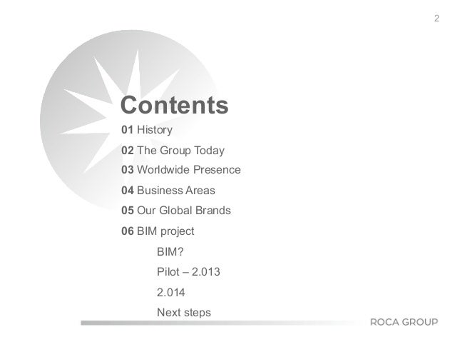 Contents 01 History 02 The Group Today 03 Worldwide Presence 04 Business Areas 05 Our Global Brands 06 BIM project BIM? Pi...