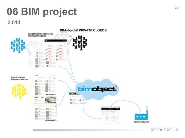 35 06 BIM project 2.014