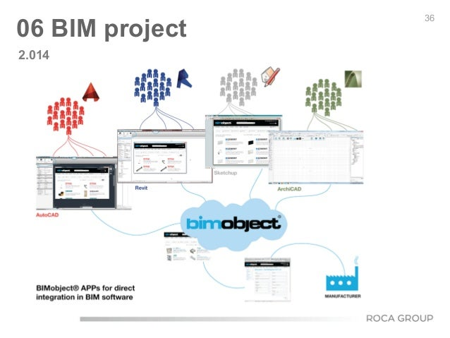 36 06 BIM project 2.014