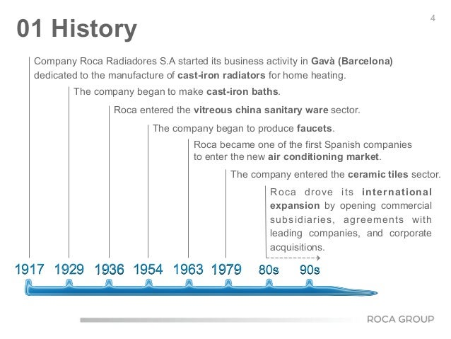 Roca became one of the first Spanish companies to enter the new air conditioning market. 4 01 History Company Roca Radiado...