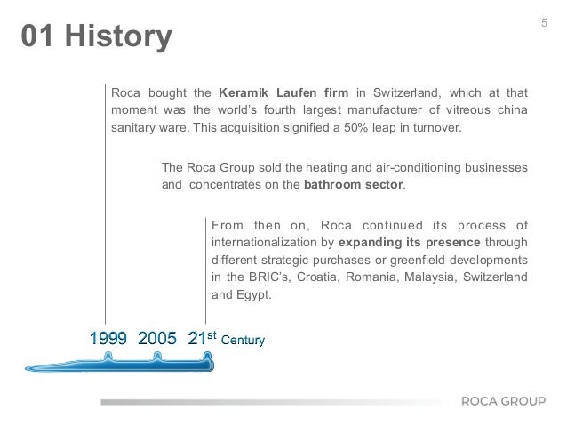 The Roca Group sold the heating and air-conditioning businesses and concentrates on the bathroom sector. 5 01 History Roca...