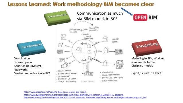 BIM status report 2016 - BIM use cases