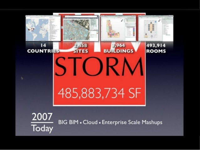 BIMStorm Slide Oct 2012