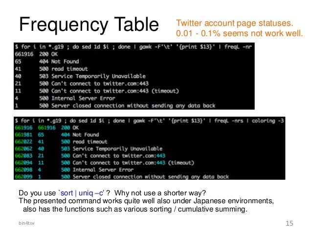 Frequency Table Do you use `sort   uniq –c' ? Why not use a shorter way? The presented command works quite well also under...