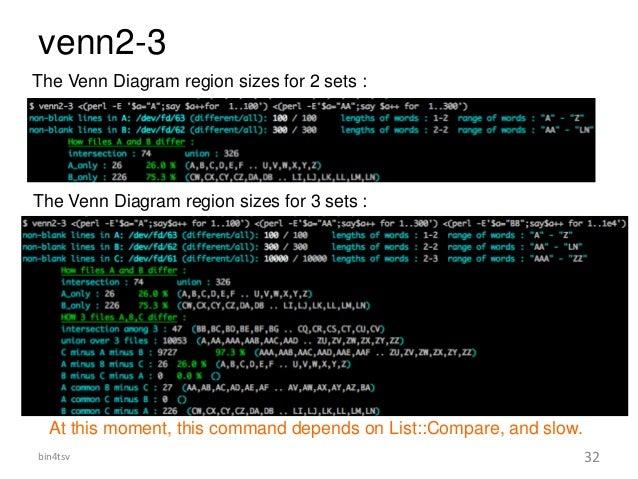 venn2-3 The Venn Diagram region sizes for 2 sets : bin4tsv 32 The Venn Diagram region sizes for 3 sets : At this moment, t...