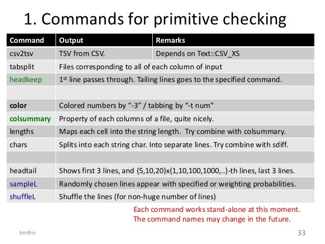 1. Commands for primitive checking Command Output Remarks csv2tsv TSV from CSV. Depends on Text::CSV_XS tabsplit Files cor...