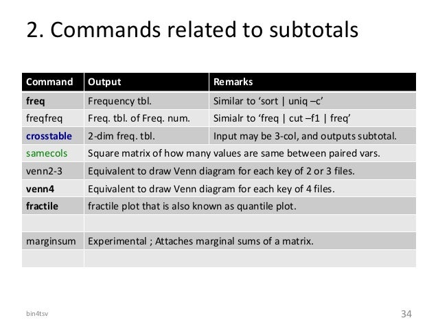 2. Commands related to subtotals Command Output Remarks freq Frequency tbl. Similar to 'sort   uniq –c' freqfreq Freq. tbl...