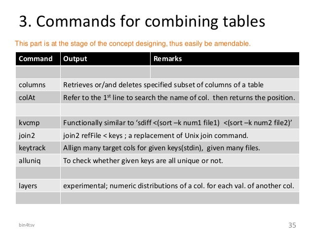 3. Commands for combining tables Command Output Remarks columns Retrieves or/and deletes specified subset of columns of a ...
