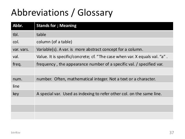 Abbreviations / Glossary Abbr. Stands for ; Meaning tbl. table col. column (of a table) var. vars. Variable(s). A var. is ...