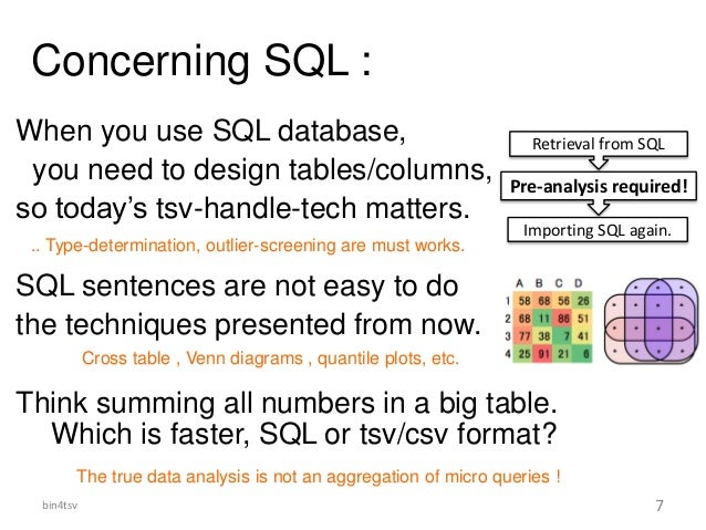 Concerning SQL : When you use SQL database, you need to design tables/columns, so today's tsv-handle-tech matters. SQL sen...