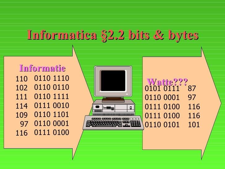 Informatica §2.2 bits & bytes 110 102 111 114 109 97 116 0110 1110 0110 0110 0110 1111 0111 0010 0110 1101 0110 0001 0111 ...