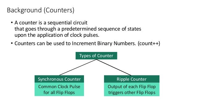 • A counter is a sequential circuit that goes through a predetermined sequence of states upon the application of clock pul...