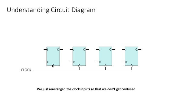 Understanding Circuit Diagram We just rearranged the clock inputs so that we don't get confused