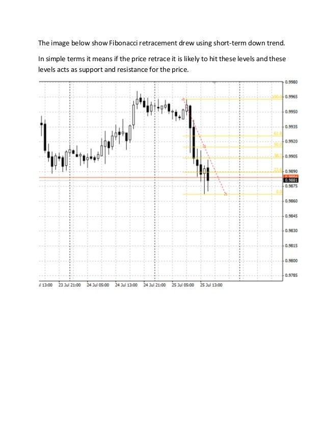 uptrend strategy for binary options