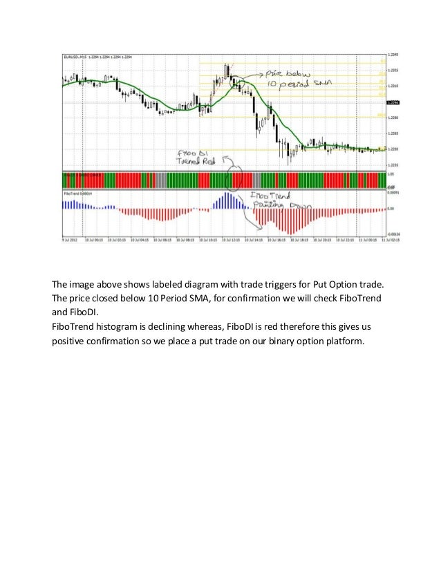 Auto binary signals pro strategies review online