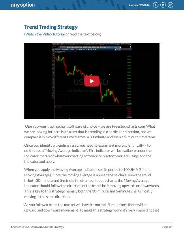 Binary options trading signals franco 2018 military