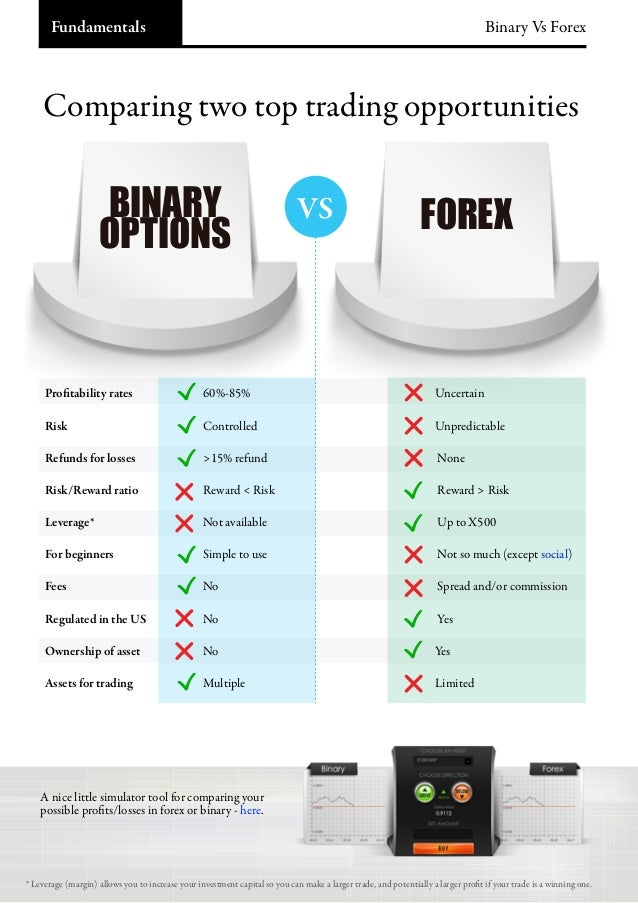 Top forex binary brokers